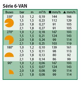 performance 6 VAN