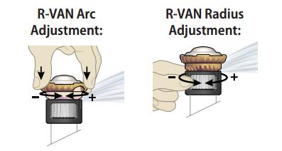 Réglage R-VAN